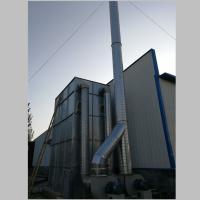 赛多莱尔除尘设备 宁津除尘设备 车间除尘设备 价格 厂家