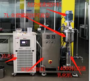 实验室研发到中试型高速粉碎机