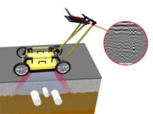 管線探測雷達